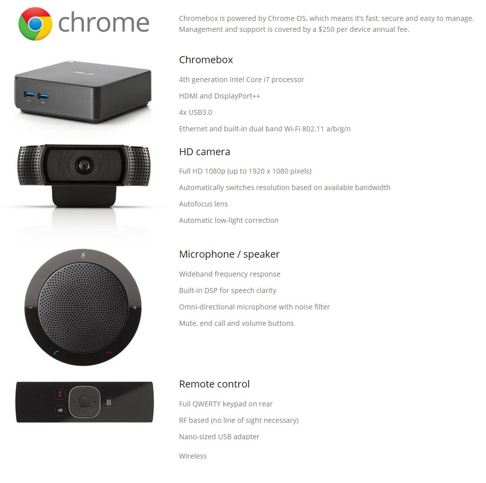 Chromebox for Meetings Specifications